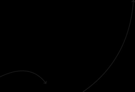 tv-handwerk Regelwerk Sequenzprinzip